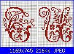 """Alfabeti  """"della nonna """"  ( Vedi ALFABETI ) - schemi e link-alfa-antico-t-u-jpg"""