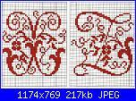 """Alfabeti  """"della nonna """"  ( Vedi ALFABETI ) - schemi e link-alfa-antico-x-z-jpg"""