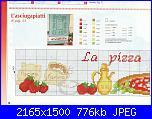 Asciugapiatti - schemi e link-jpg