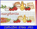Asciugapiatti - schemi e link-b-jpg