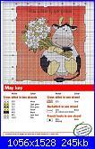 Mucche* ( Vedi ANIMALI ) - schemi e link-may-chart-jpg