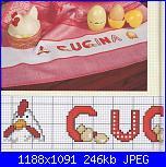 Asciugapiatti - schemi e link-cucina-gallina-2-jpg