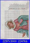 Natale: Natività/Presepi - schemi e link-35-jpg