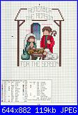 Natale: Natività/Presepi - schemi e link-nativit%E0-2-jpg