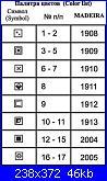 "Categoria ""Nudi""- schemi e link-jpg"