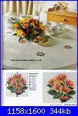 Tovaglie- Tovagliette- schemi e link-tovaglia-fiori-2-jpg