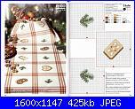 Tovaglie- Tovagliette- schemi e link-tovaglia-biscotti-natale-jpg