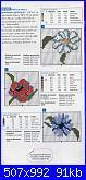 Tovaglie- Tovagliette- schemi e link-fiori-di-campo-3-jpg