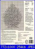 NATALE: Gli alberi di Natale - schemi e link-cricket-collection-66-trim-tree-karen-hyslop-1-jpg