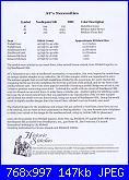 Accessori Vari - porta e trovaforbici  - porta-aghi - schemi e link-9-jpg