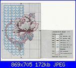 Accessori Vari - porta e trovaforbici  - porta-aghi - schemi e link-8-1-jpeg