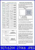 Accessori Vari - porta e trovaforbici  - porta-aghi - schemi e link-03-jpg