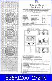 Accessori Vari - porta e trovaforbici  - porta-aghi - schemi e link-3-jpg