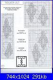 Accessori Vari - porta e trovaforbici  - porta-aghi - schemi e link-8-jpg