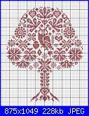 Gufi e Civette - schemi e link-ll-jpg