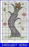 Gufi e Civette - schemi e link-wocs-172-44-jpg
