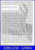 Gufi e Civette - schemi e link-immagine-016-jpg