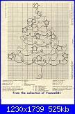 NATALE: Gli alberi di Natale - schemi e link-joyously-tree-jpg