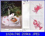 Asciugapiatti - schemi e link-gambero-jpg