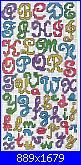 Alfabeti semplici* ( Vedi ALFABETI ) - schemi e link-pag003-jpg