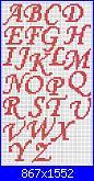 Alfabeti semplici* ( Vedi ALFABETI ) - schemi e link-pag016-jpg