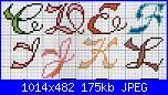 Alfabeti semplici* ( Vedi ALFABETI ) - schemi e link-alfa-corsivo-maiuscolo-bicolore-1-jpg