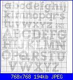 Alfabeti semplici* ( Vedi ALFABETI ) - schemi e link-alfabeto-bn-jpg