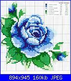 Rose, Roses, Rosas, Rosen - schemi e link-01-jpg