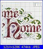 Welcome - Casa dolce casa - Home sweet home*- schemi e link-02-jpg