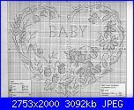Sampler nascita - schemi e link-330374-0cd3e-65355732-uc3eea-jpg
