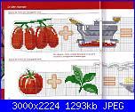 Asciugapiatti - schemi e link-01-jpg