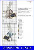 Conigli e Coniglietti - schemi e link-jpg