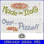 Asciugapiatti - schemi e link-la-pizza_2-jpg