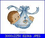 Sampler nascita - schemi e link-cover-2-jpg
