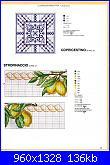 Asciugapiatti - schemi e link-21-jpg