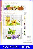 Asciugapiatti - schemi e link-05-jpg