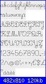 Alfabeti punto scritto e piccoli - schemi e link-a2-jpg