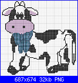 Mucche* ( Vedi ANIMALI ) - schemi e link-little-png