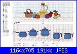 Asciugapiatti - schemi e link-dmc-conjuntos-de-jpg