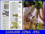 Asciugapiatti - schemi e link-dmc-cucina3-jpg
