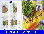 Asciugapiatti - schemi e link-dmc-cucina4-jpg