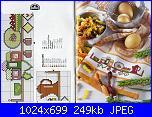 Asciugapiatti - schemi e link-dmc-cucina6-jpg