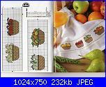 Asciugapiatti - schemi e link-dmc-cucina12-jpg
