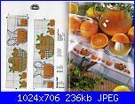Asciugapiatti - schemi e link-dmc-cucina11-jpg