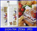 Asciugapiatti - schemi e link-dmc-cucina14-jpg