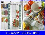 Asciugapiatti - schemi e link-dmc-cucina16-jpg