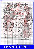 Schemi matrimonio - schemi e link-have-hold-jpg