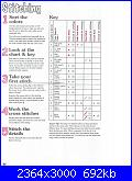 Bambini* ( Vedi INFANZIA) - schemi e link-f-3-jpg