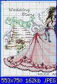 Schemi matrimonio - schemi e link-matrimonio3-jpg