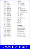 Fate -  schemi e link-day-6-jpg